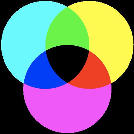 Diagram showing CMY colour model.