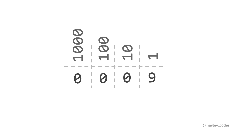 9 represented as decimal number.