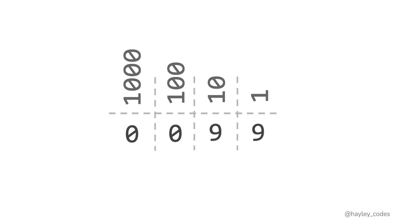 99 represented as decimal number.
