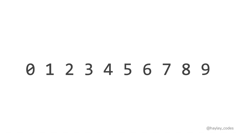 Decimal numbers 0 to 9.