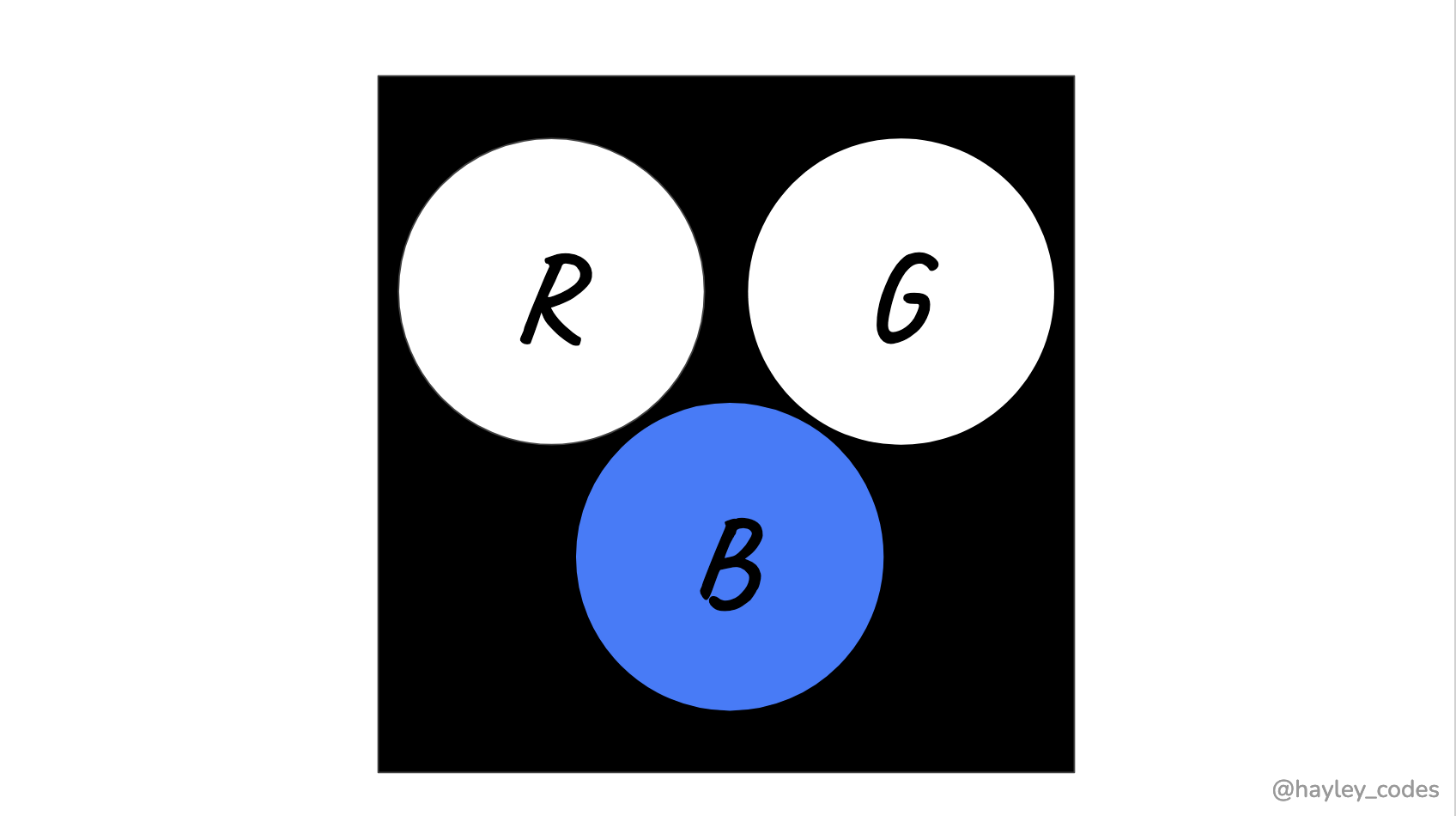 Three circles representing red, green and blue lights. The blue light is turned on.